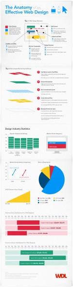 effective_web_design